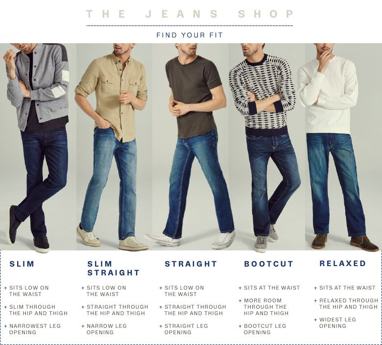 Men's Jeans: Slim Bootcut Designer & More | Lord & Taylor