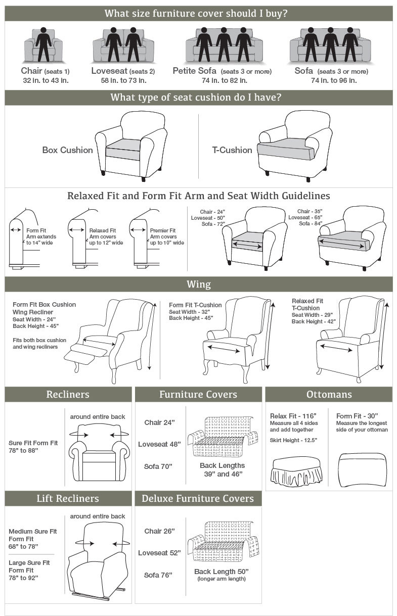 furniture measurement diagram buying guide to sure fit furniture covers | bed bath & beyond