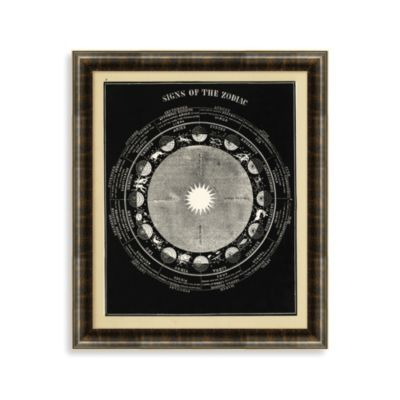 Solar System 2 Framed Art