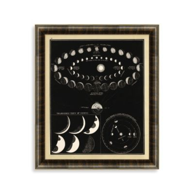 Solar System 3 Framed Art