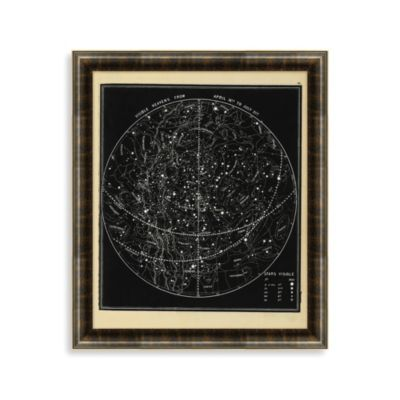 Solar System 7 Framed Art