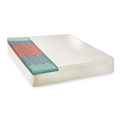 Therapedic® Full 5-Zone Memory Foam Mattress Topper