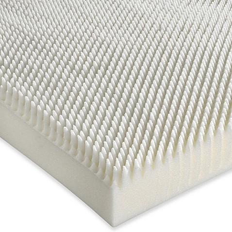 Isotonic Theragel Traditional Pillow : Isotonic memory foam contour pillow review