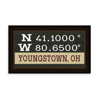 Youngstown, OH Map Coordinates Sign