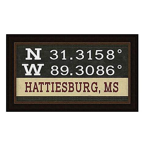 Kitchen Store Hattiesburg