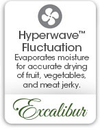 Hyperwave Fluctuation