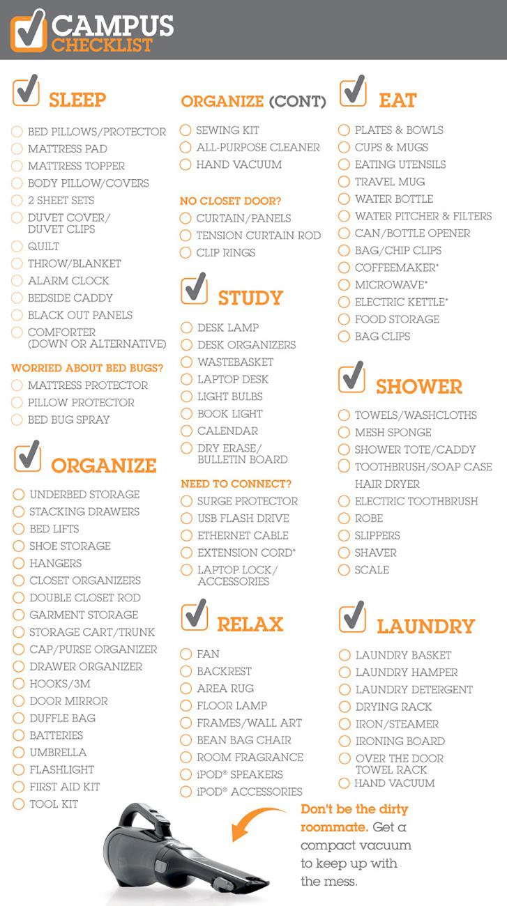 Campus Checklist