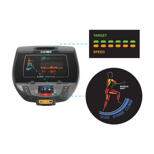 Embedded Cardio Technology