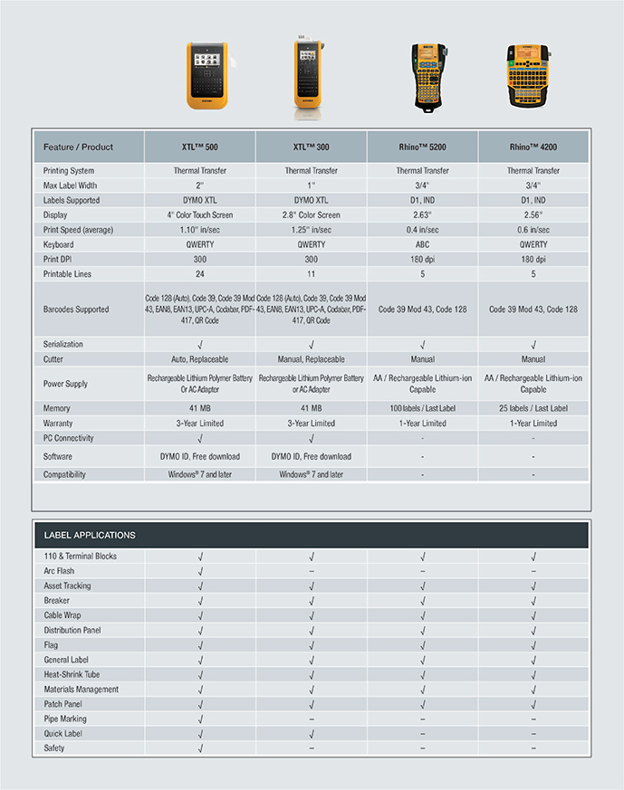 DYMO Rhino Product Comparison Charts