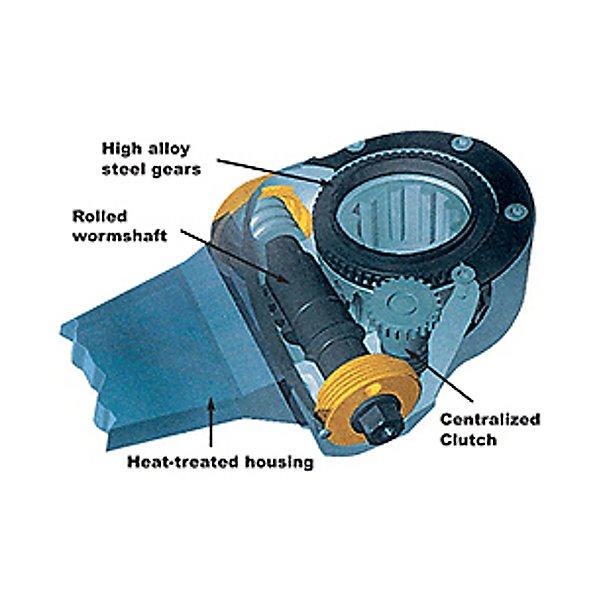 Haldex - MID40020234-TRACT - MID40020234