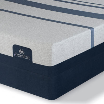 serta icomfort blue 500 plush mattress only - Serta Icomfort Reviews