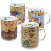 Konitz Knowledge II Set of 4 Mugs
