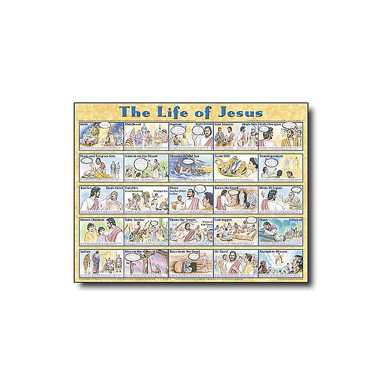 Wall Chart: The Life of Jesus