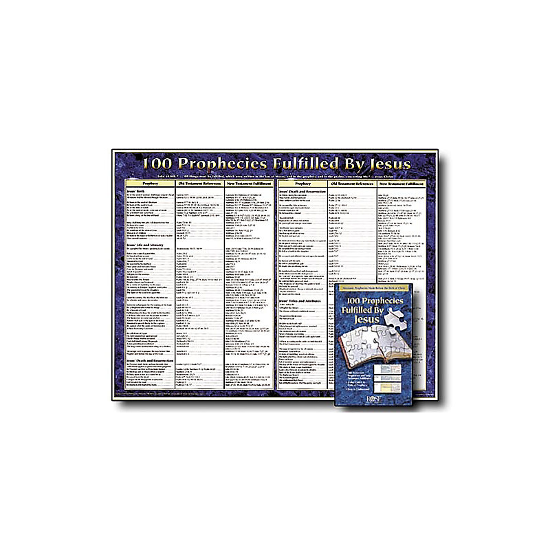 Wall Chart: 100 Prophecies Fulfilled By Jesus - Laminated