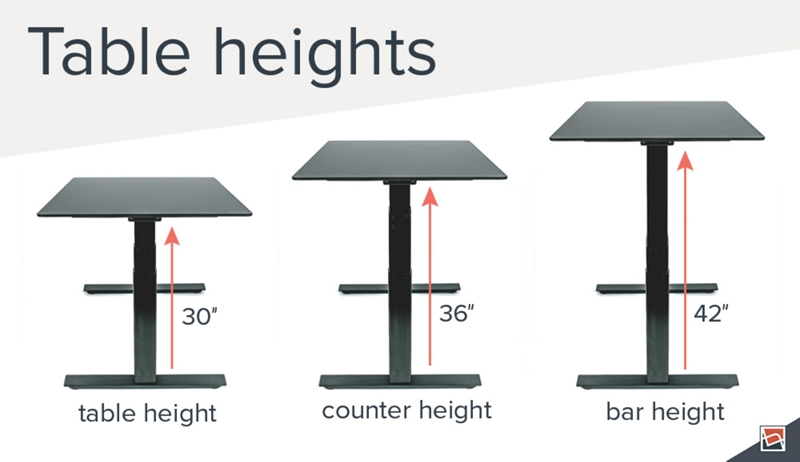 standard vs counter vs bar height tables