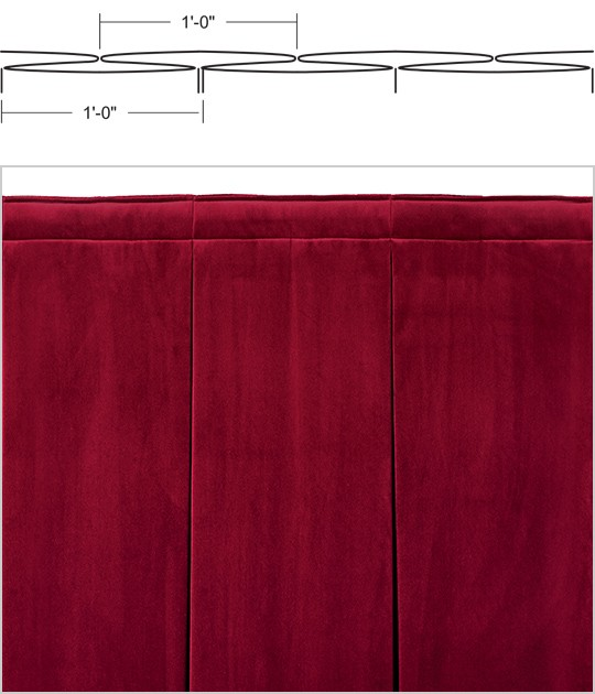 A Drape With 200% Fullness Uses 3 Times As Much Fabric As The Finished  Width Of The Curtain. It Is Most Commonly Used For Main Curtains Where A  Rich, ...