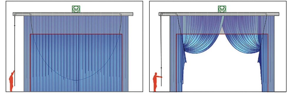 Stage Curtains from Rose Brand