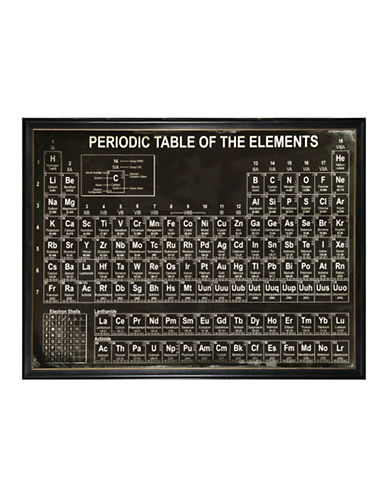 Periodic table giclee print hudsons bay urtaz Image collections