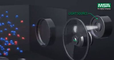 Photoacoustic Infrared Technology Video