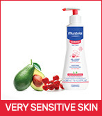 Very Sensitive Skin