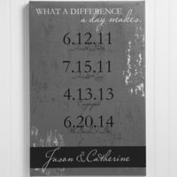 Special Dates Couple 24-Inch x 36-Inch Canvas Print