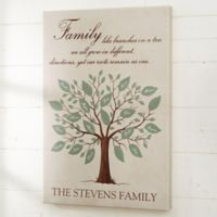 Personalized Family Tree 24-Inch x 36-Inch Canvas Print