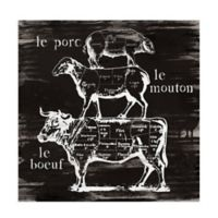 Masterpiece Art Gallery Butcher's Diagram 24-Inch x 24-Inch Canvas Wall Art