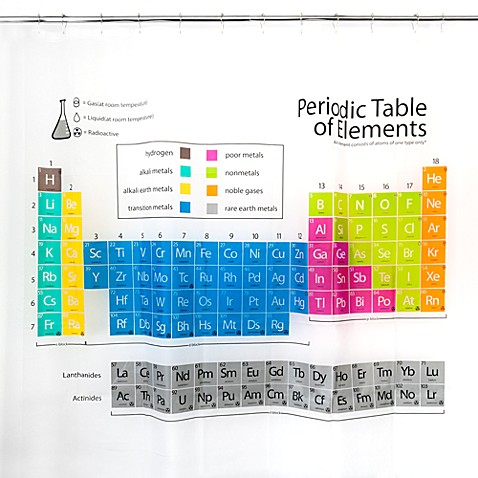 Periodic table shower curtain bed bath beyond urtaz Gallery