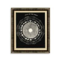 Solar System 2 Framed Art