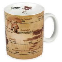 Konitz History Knowledge Mugs (Set of 4)