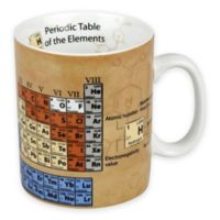 Konitz Chemistry Knowledge Mugs (Set of 4)