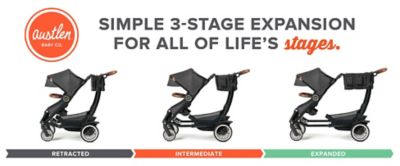 Simple 3-Stage Expansion for All of Life's Stages - Retracted, Intermediate, Expanded