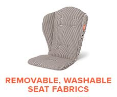 Removable, Washable Seat Fabrics