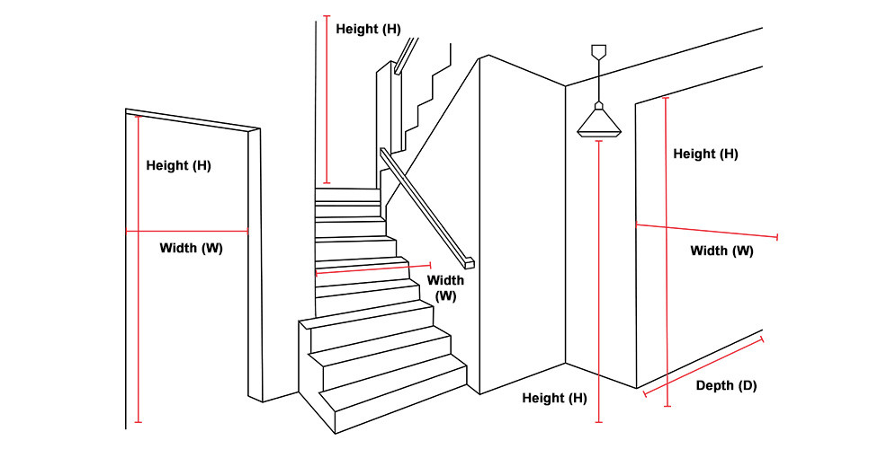 Overall Measurement Illustration for Differents Parts of a House