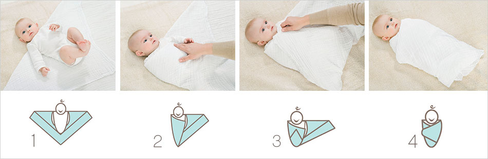 Jun 25, · I had 4 and it felt like plenty. I used them for swaddling, as picnic-type blankets to set DD on in public places, as a nursing cover in a pinch, as a burp cloth in a pinch and then, as DD grew, as an extra blanket for plane travel, etc. 4 years later, 2 have been stored away for a future baby and the other 2 are in regular rotation still with DD.