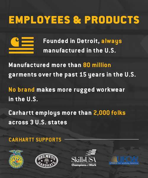 Employees and products