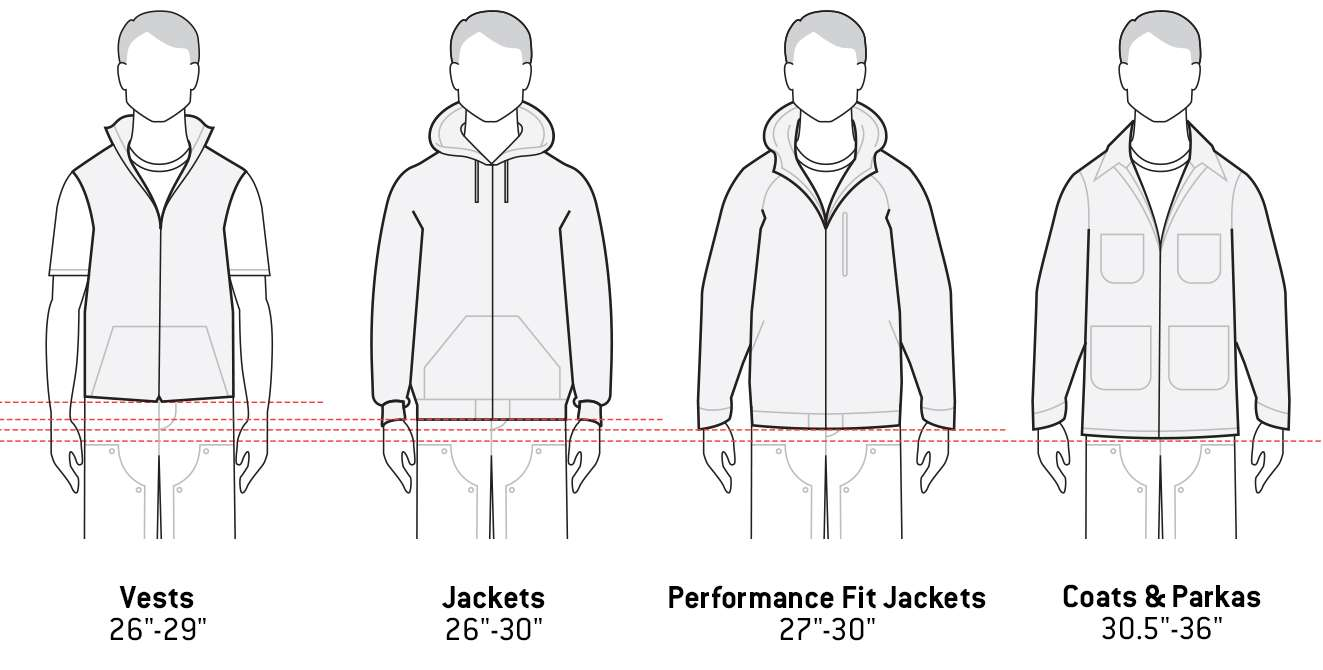 Outerwear Center Back Length Comparison Chart