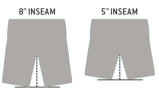 UNDERWEAR LENGTHS