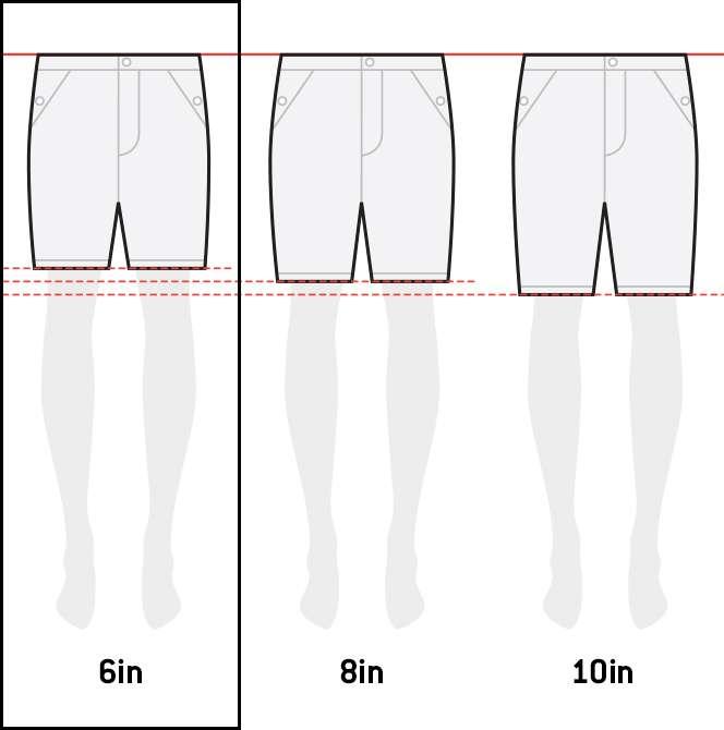 Short Length Chart