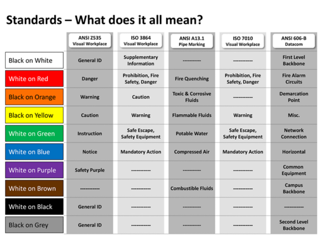 DYMO Color Standards Chart