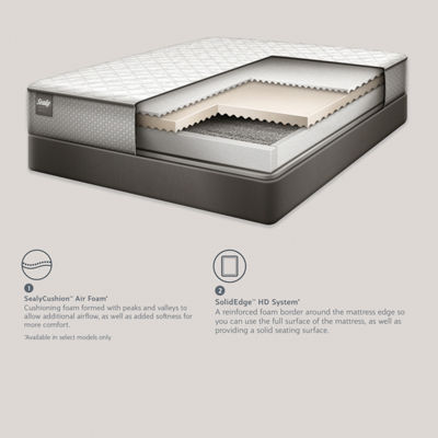 Sealy Oak Grove LTD Cushion Firm - Mattress Only