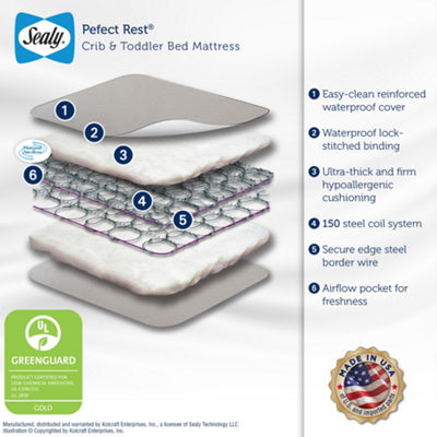 Sealy Perfect Rest Crib Mattress