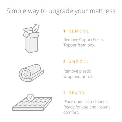 "CopperFresh 3"" Wave Foam Mattress Topper"