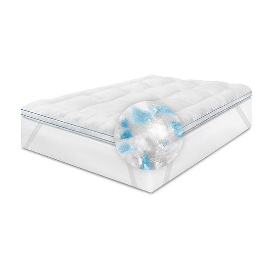 SensorPEDIC® MemoryLOFT® Gel-Infused Memory Foam and Fiber Mattress Topper