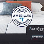 Serta® iComfort CF3000 Hybrid Medium - Mattress + Box Spring