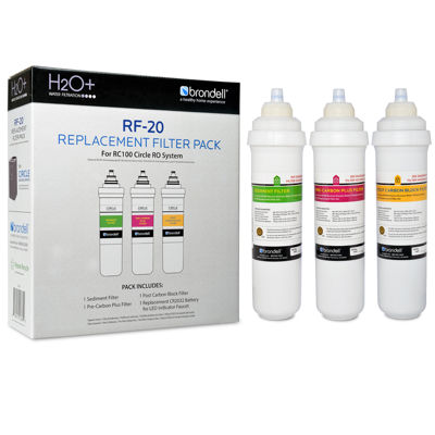 Brondell H2O+ Circle Triple Filter Replacement Pack