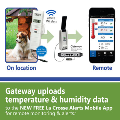 La Crosse Alerts Wireless Monitor System Set with Dry Probe