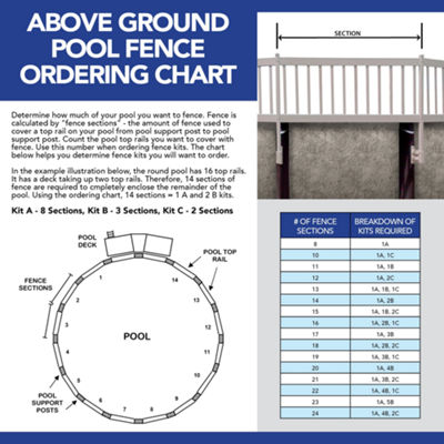 GLI Above Ground Pool Fence Add-On Kit