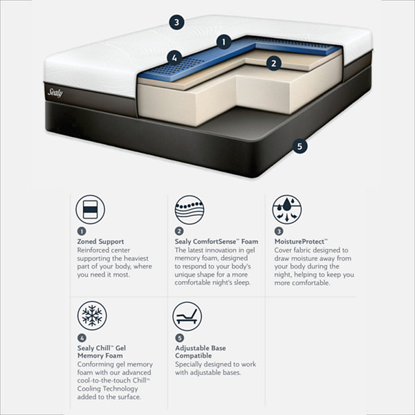 Sealy® Conform Performance Fondness Cushion Firm - Mattress Only