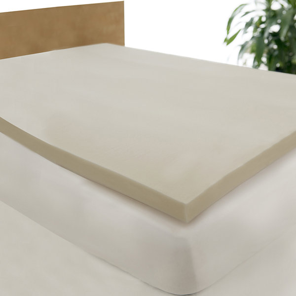 Isotonic® Exquisite Comfort Mattress Topper